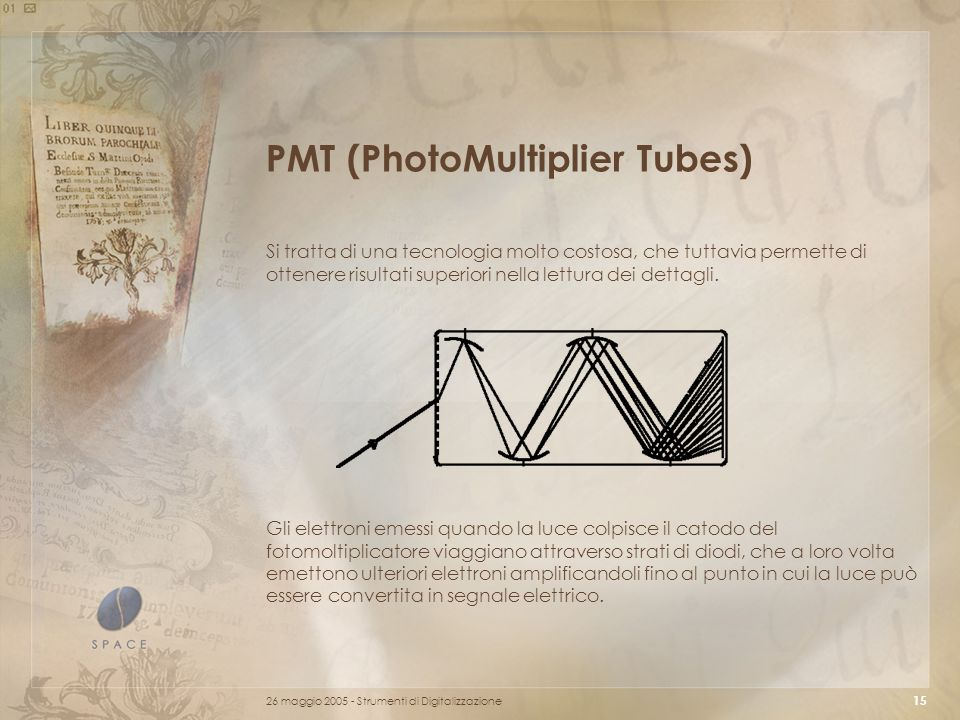 PMT (PhotoMultiplier Tubes)