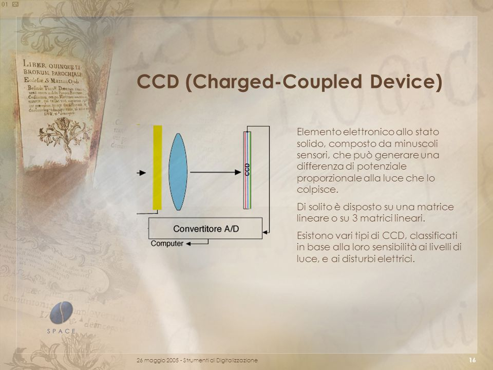 CCD (Charged-Coupled Device)