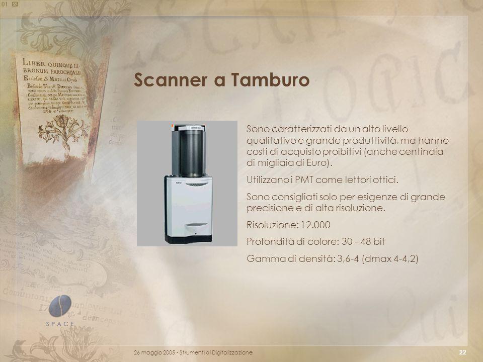 Scanner a Tamburo