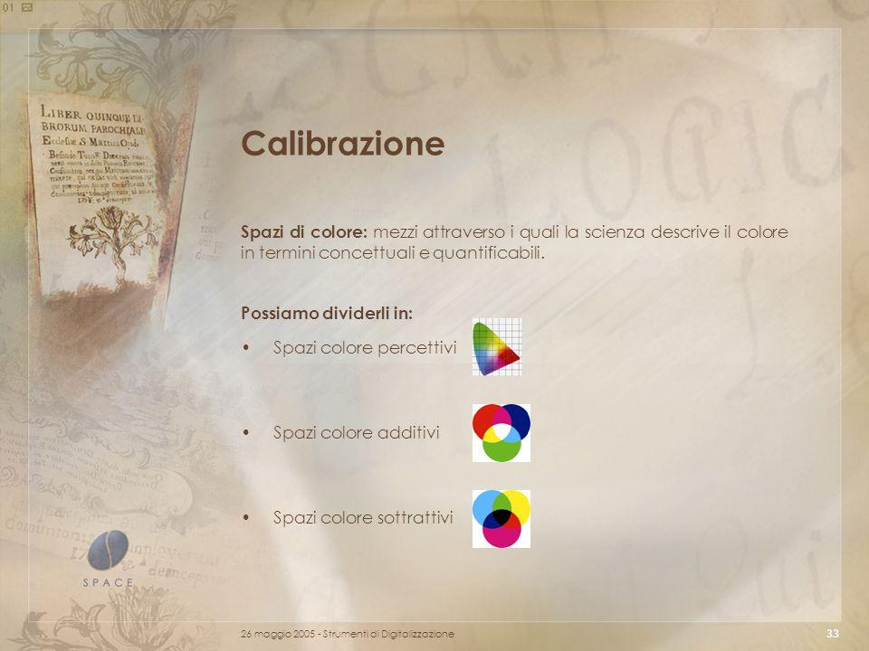 Calibrazione Spazi di colore: mezzi attraverso i quali la scienza descrive il colore in termini concettuali e quantificabili.