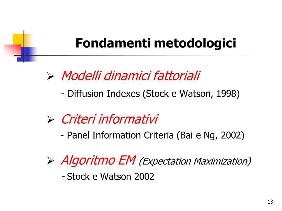 Fondamenti metodologici