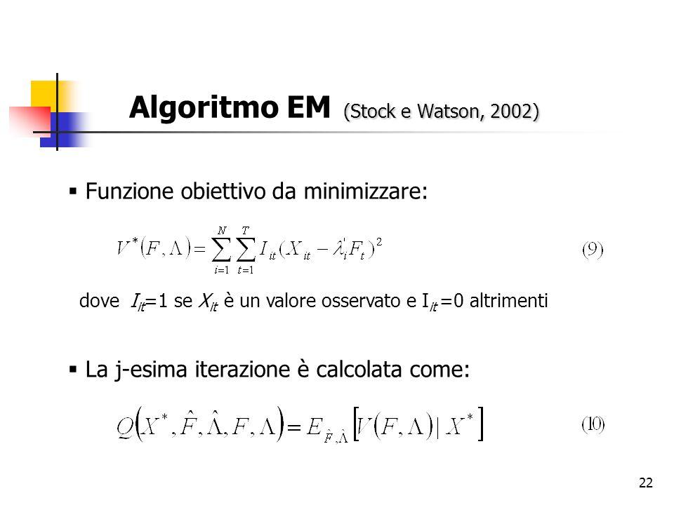 Algoritmo EM (Stock e Watson, 2002)