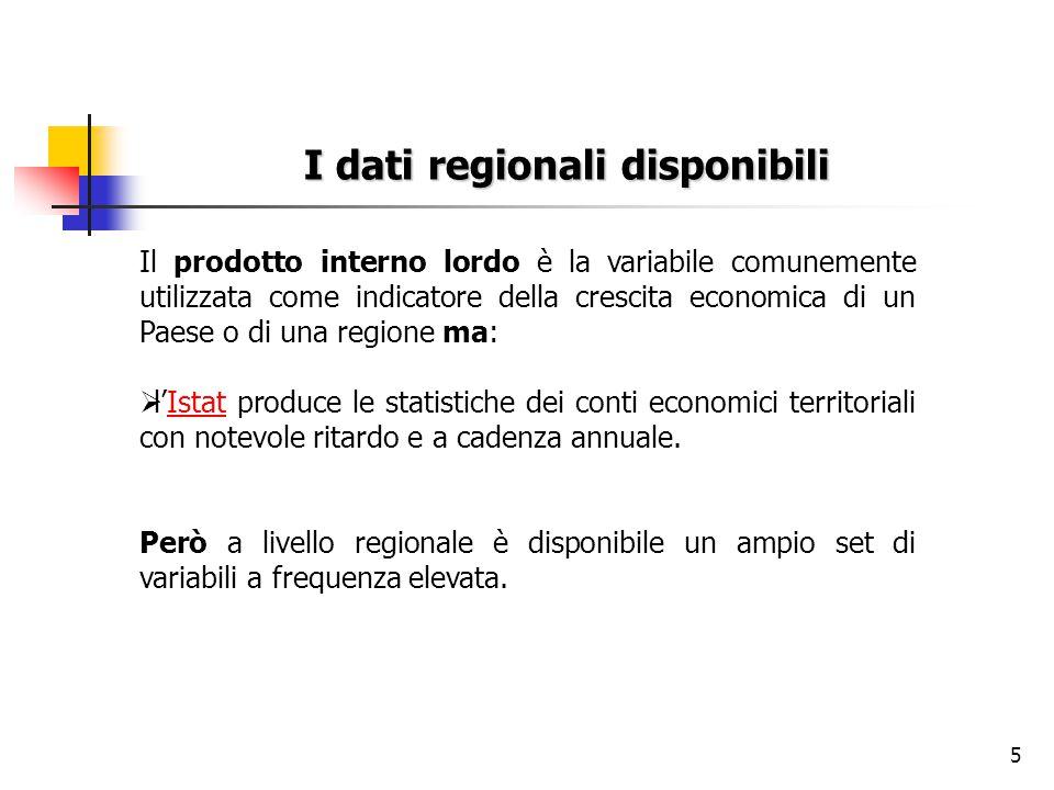 I dati regionali disponibili