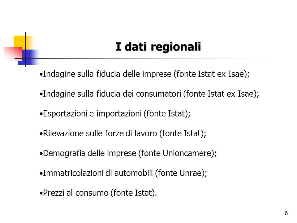 I dati regionali Indagine sulla fiducia delle imprese (fonte Istat ex Isae); Indagine sulla fiducia dei consumatori (fonte Istat ex Isae);