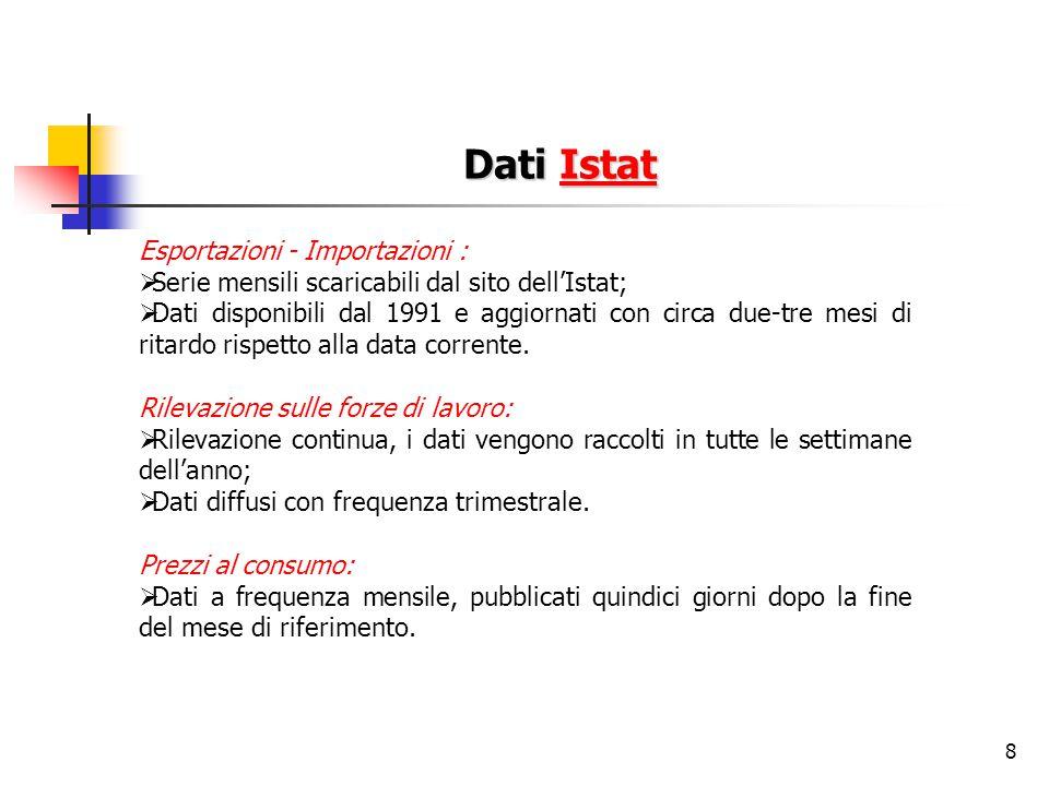 Dati Istat Esportazioni - Importazioni :