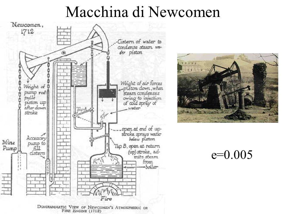 Macchina di Newcomen e=0.005