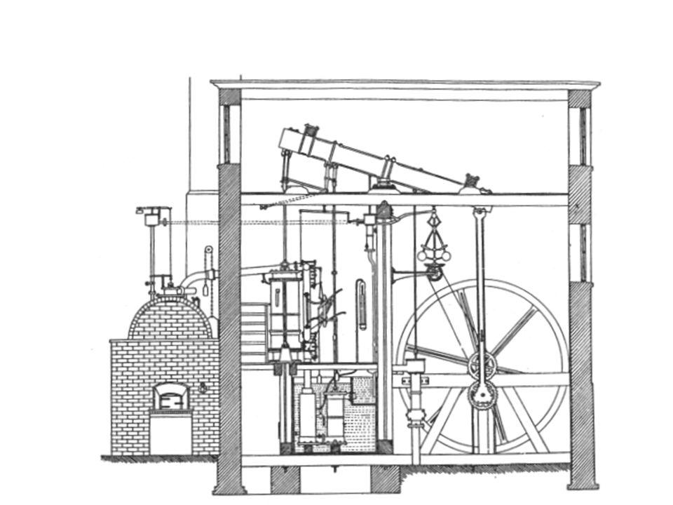 Macchina di Watt 1784