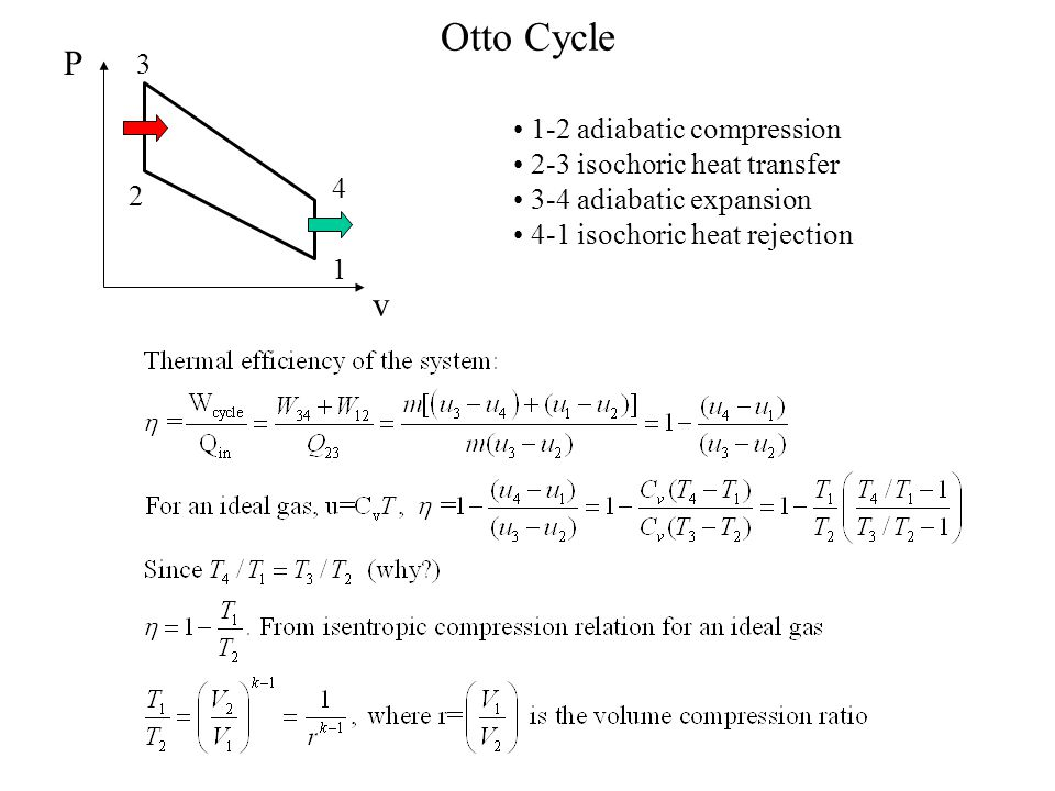 Otto Cycle P v 3 1-2 adiabatic compression 2-3 isochoric heat transfer
