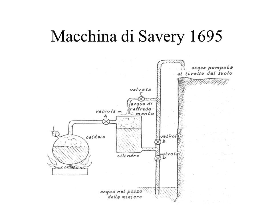 Macchina di Savery 1695