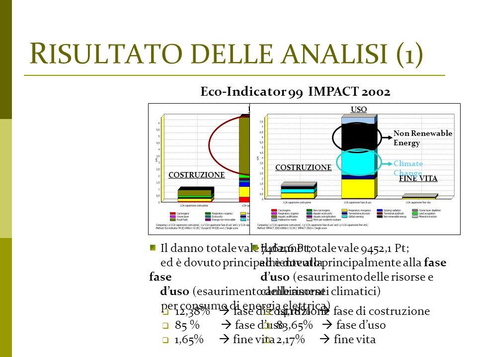 RISULTATO DELLE ANALISI (1)