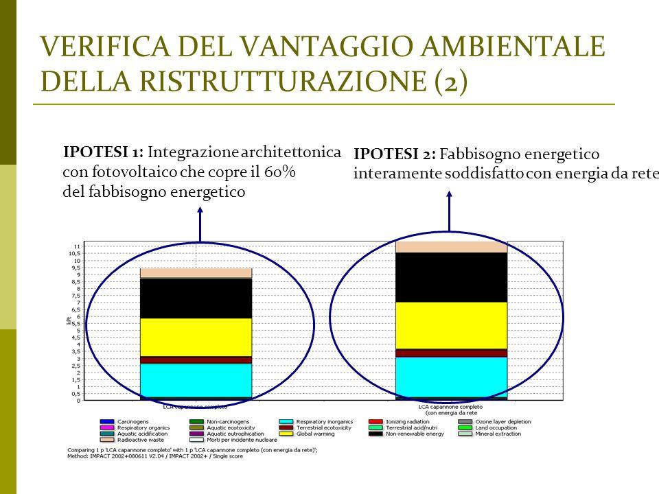 VERIFICA DEL VANTAGGIO AMBIENTALE DELLA RISTRUTTURAZIONE (2)