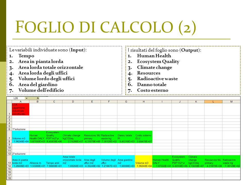 FOGLIO DI CALCOLO (2) Le variabili individuate sono (Input): Tempo