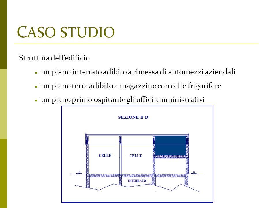 CASO STUDIO Struttura dell'edificio
