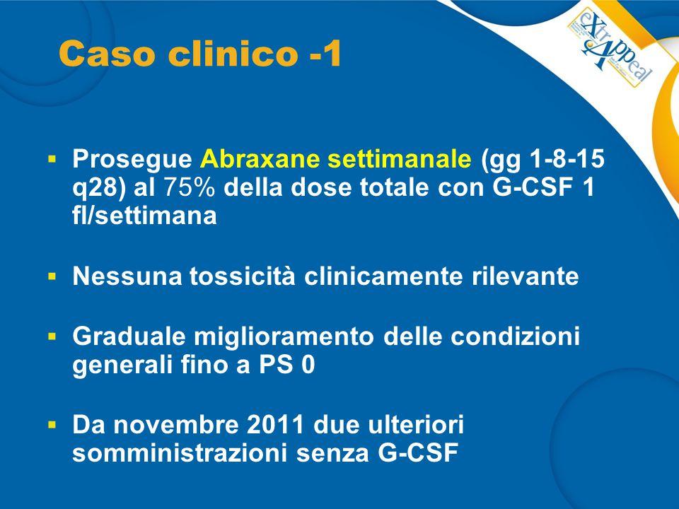 Caso clinico -1 Prosegue Abraxane settimanale (gg 1-8-15 q28) al 75% della dose totale con G-CSF 1 fl/settimana.