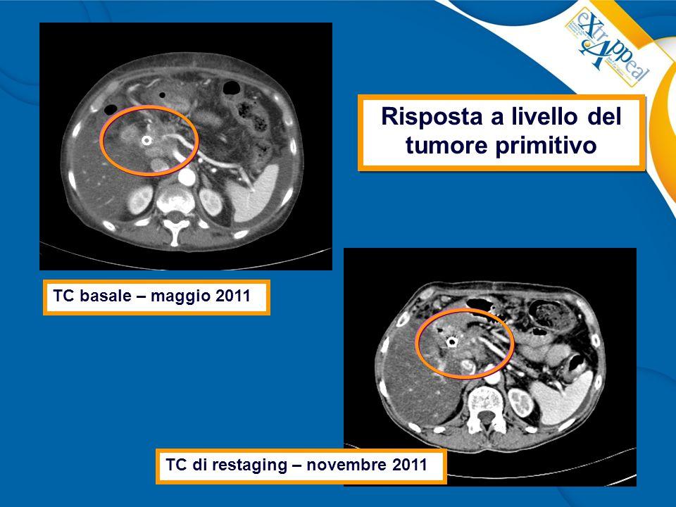 Risposta a livello del tumore primitivo