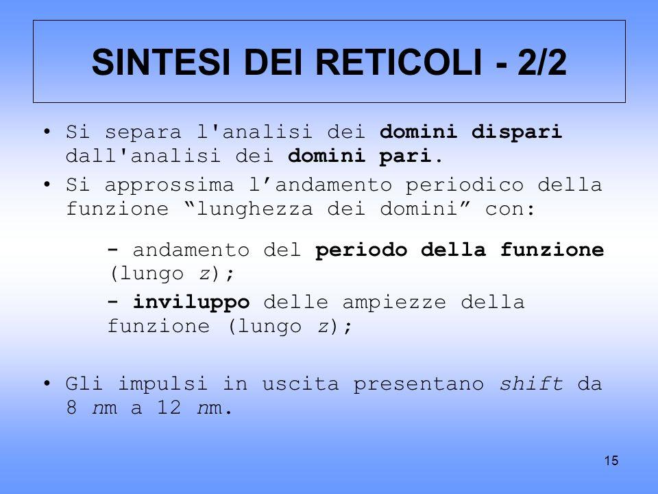 SINTESI DEI RETICOLI - 2/2