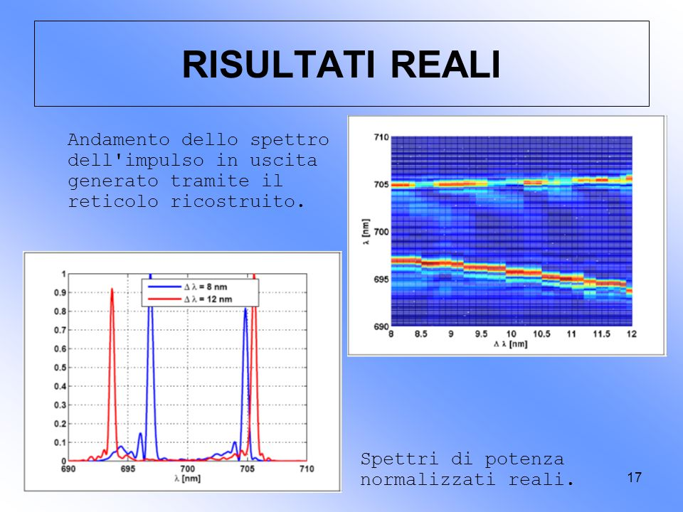 RISULTATI REALI Andamento dello spettro dell impulso in uscita generato tramite il reticolo ricostruito.