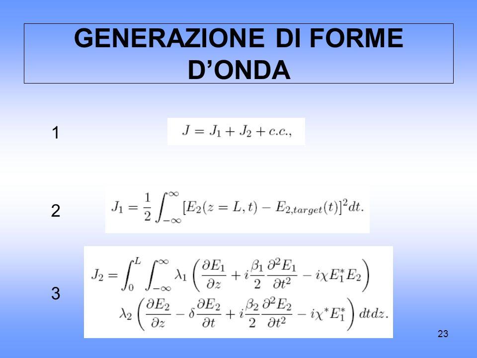 GENERAZIONE DI FORME D'ONDA