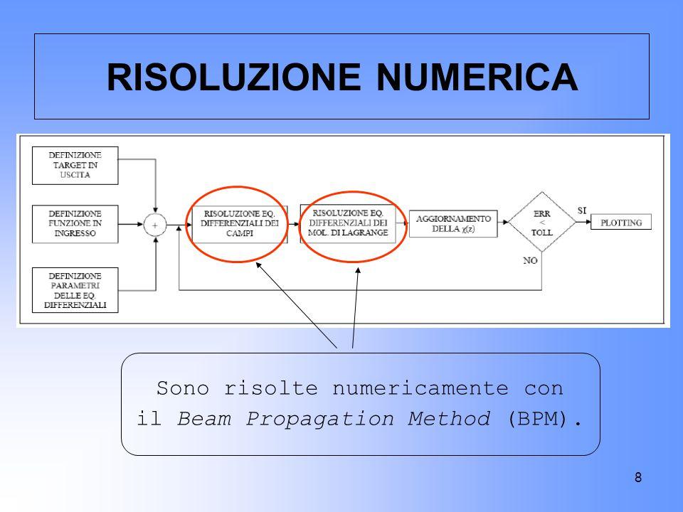 RISOLUZIONE NUMERICA Sono risolte numericamente con