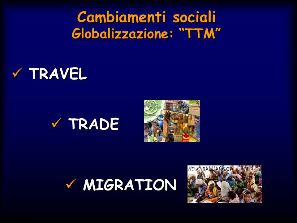 Cambiamenti sociali Globalizzazione: TTM