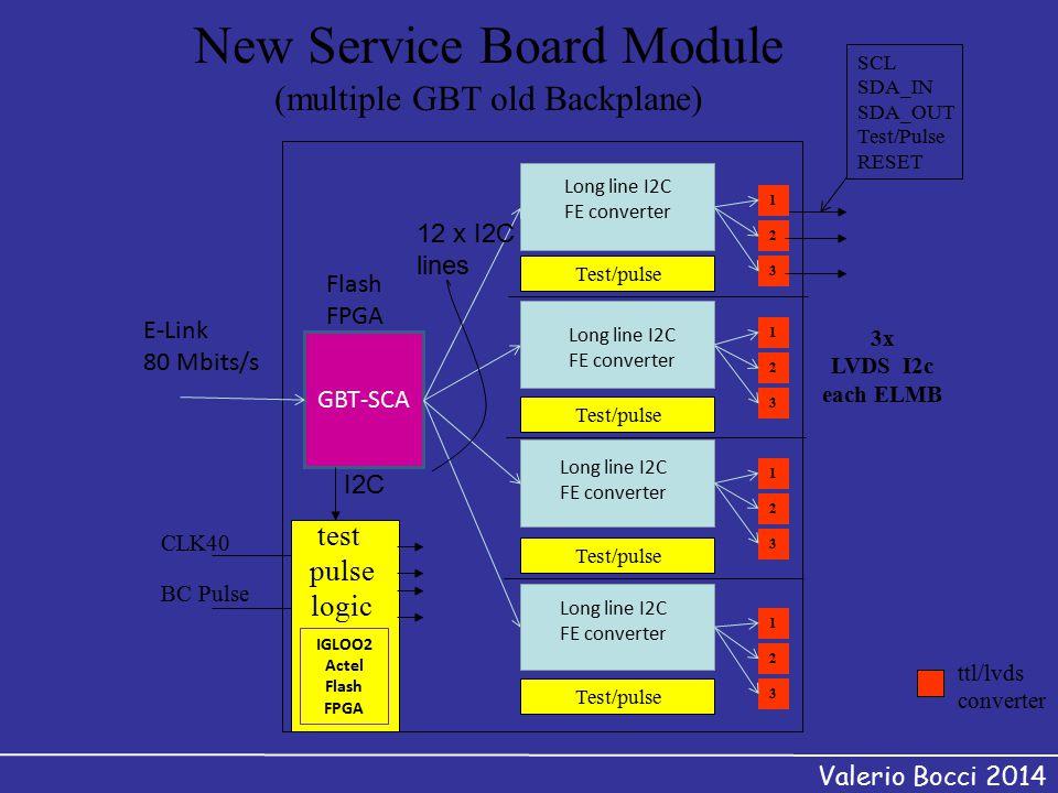 New Service Board Module