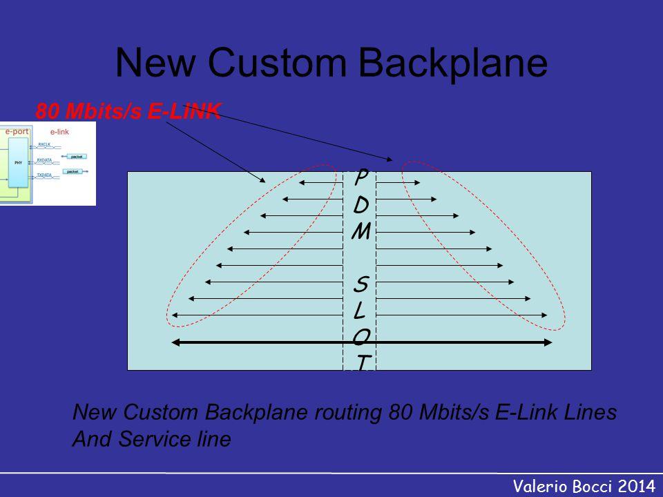 New Custom Backplane 80 Mbits/s E-LINK P D M S L O T