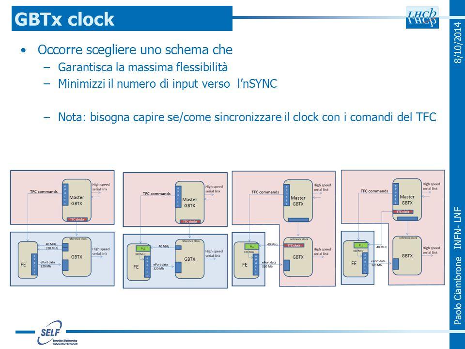 GBTx clock Occorre scegliere uno schema che