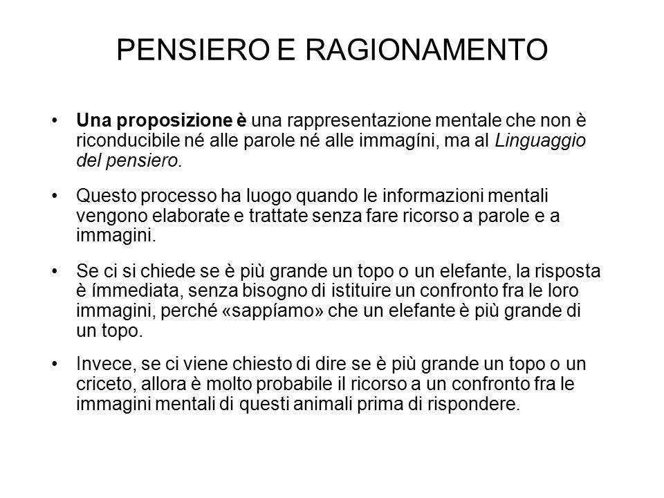 PENSIERO E RAGIONAMENTO