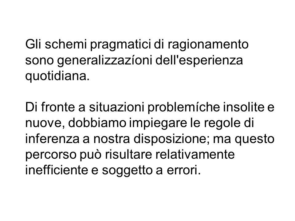 Gli schemi pragmatici di ragionamento sono generalizzazíoni dell esperienza quotidiana.