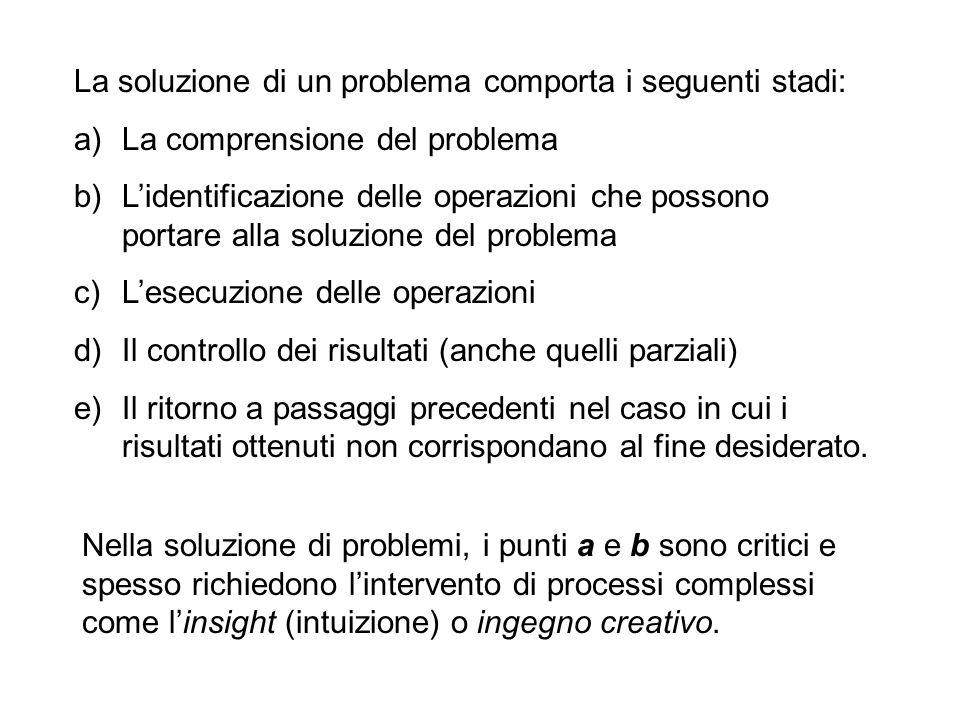 La soluzione di un problema comporta i seguenti stadi: