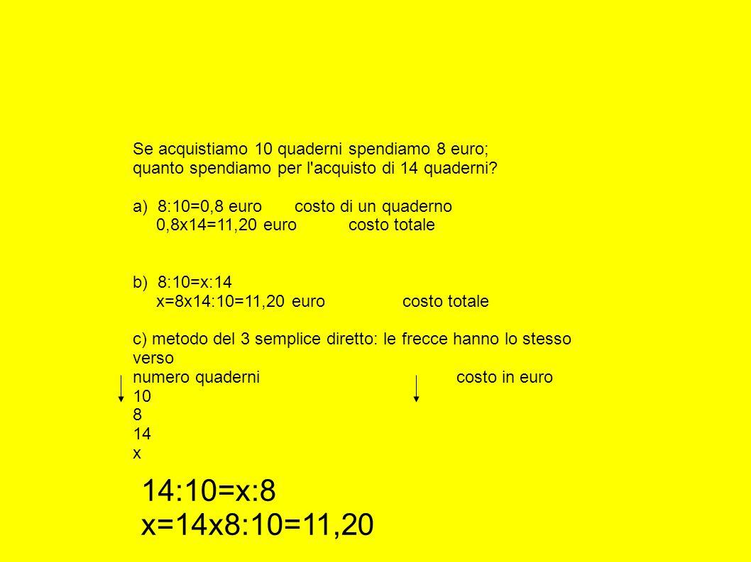 14:10=x:8 x=14x8:10=11,20 Se acquistiamo 10 quaderni spendiamo 8 euro;