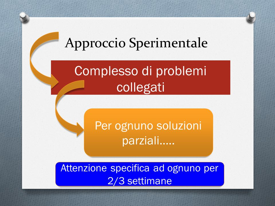 Approccio Sperimentale