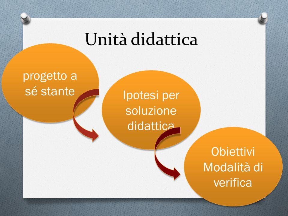 Unità didattica progetto a sé stante Ipotesi per soluzione didattica