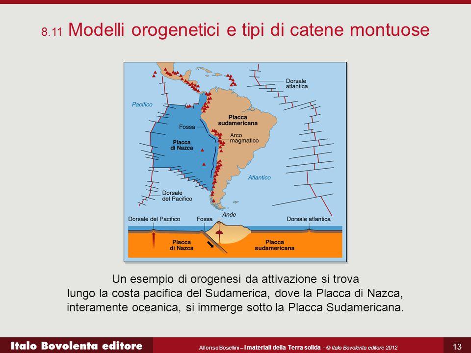 8.11 Modelli orogenetici e tipi di catene montuose