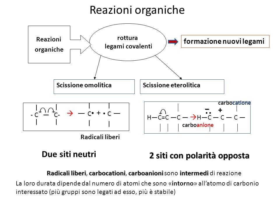 rottura legami covalenti 2 siti con polarità opposta
