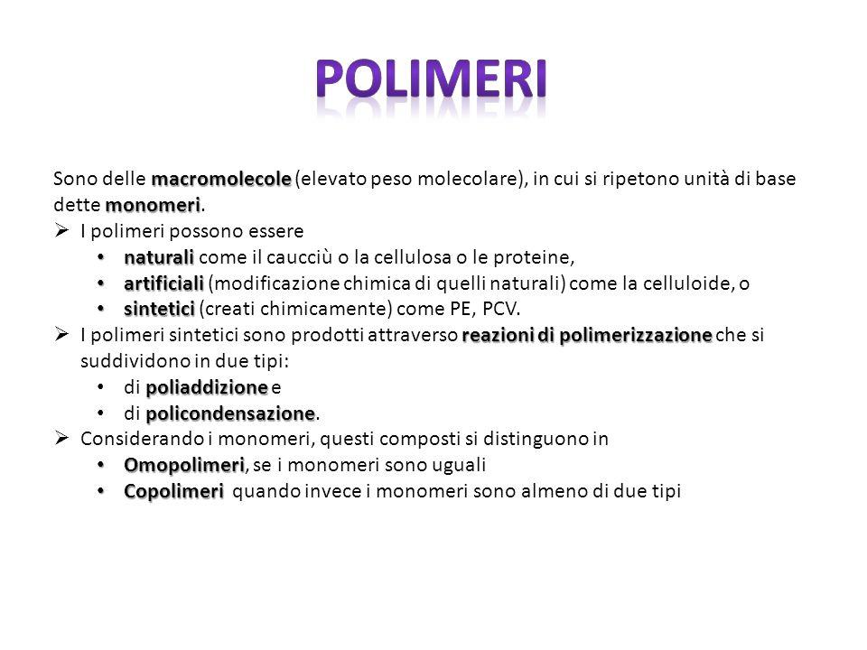 POLIMERI Sono delle macromolecole (elevato peso molecolare), in cui si ripetono unità di base dette monomeri.