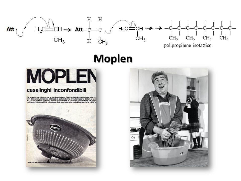 Att Moplen