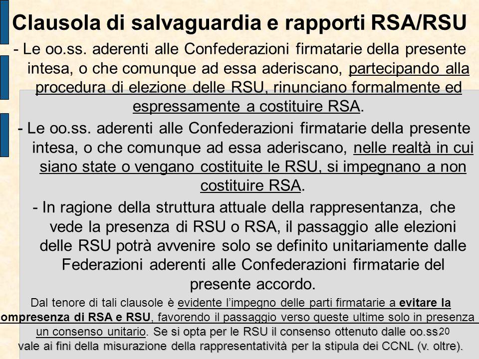 Clausola di salvaguardia e rapporti RSA/RSU
