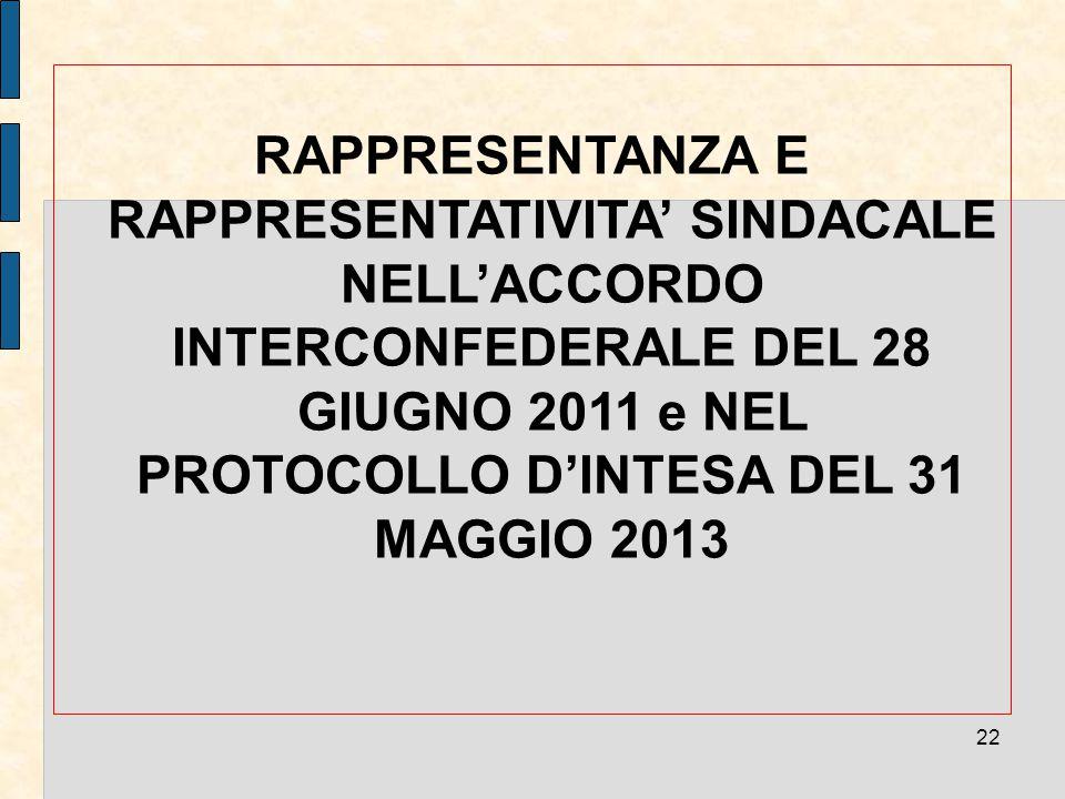 RAPPRESENTANZA E RAPPRESENTATIVITA' SINDACALE NELL'ACCORDO INTERCONFEDERALE DEL 28 GIUGNO 2011 e NEL PROTOCOLLO D'INTESA DEL 31 MAGGIO 2013