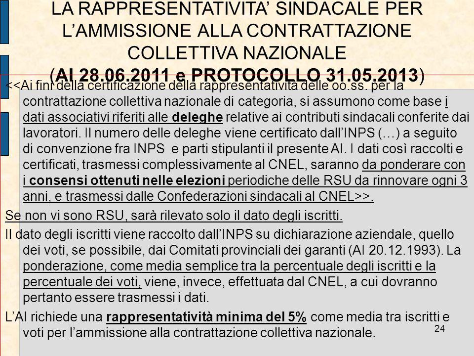 LA RAPPRESENTATIVITA' SINDACALE PER L'AMMISSIONE ALLA CONTRATTAZIONE COLLETTIVA NAZIONALE (AI 28.06.2011 e PROTOCOLLO 31.05.2013)