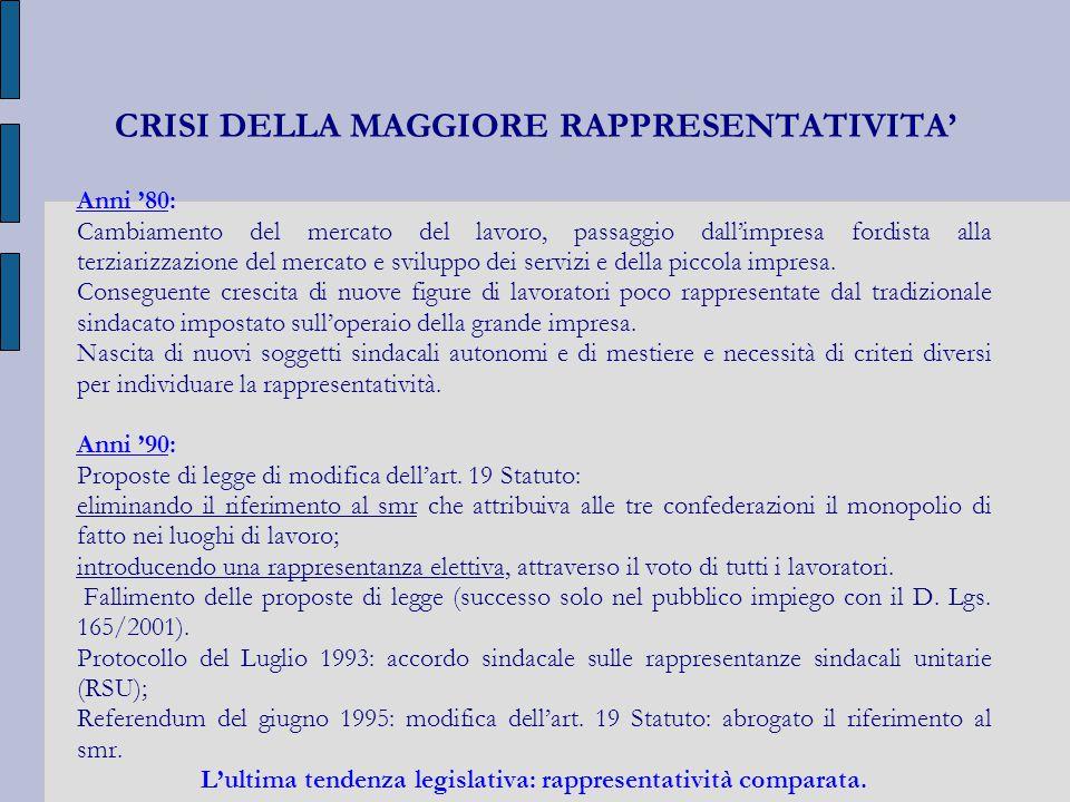 CRISI DELLA MAGGIORE RAPPRESENTATIVITA'