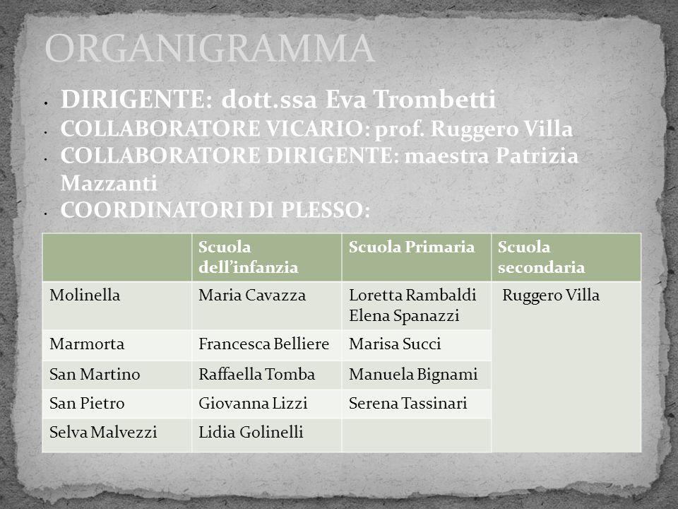 ORGANIGRAMMA DIRIGENTE: dott.ssa Eva Trombetti