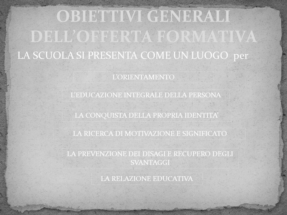 OBIETTIVI GENERALI DELL'OFFERTA FORMATIVA