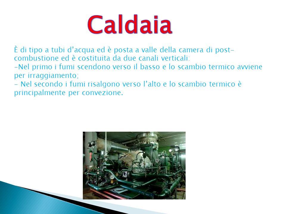 Caldaia È di tipo a tubi d'acqua ed è posta a valle della camera di post-combustione ed è costituita da due canali verticali: