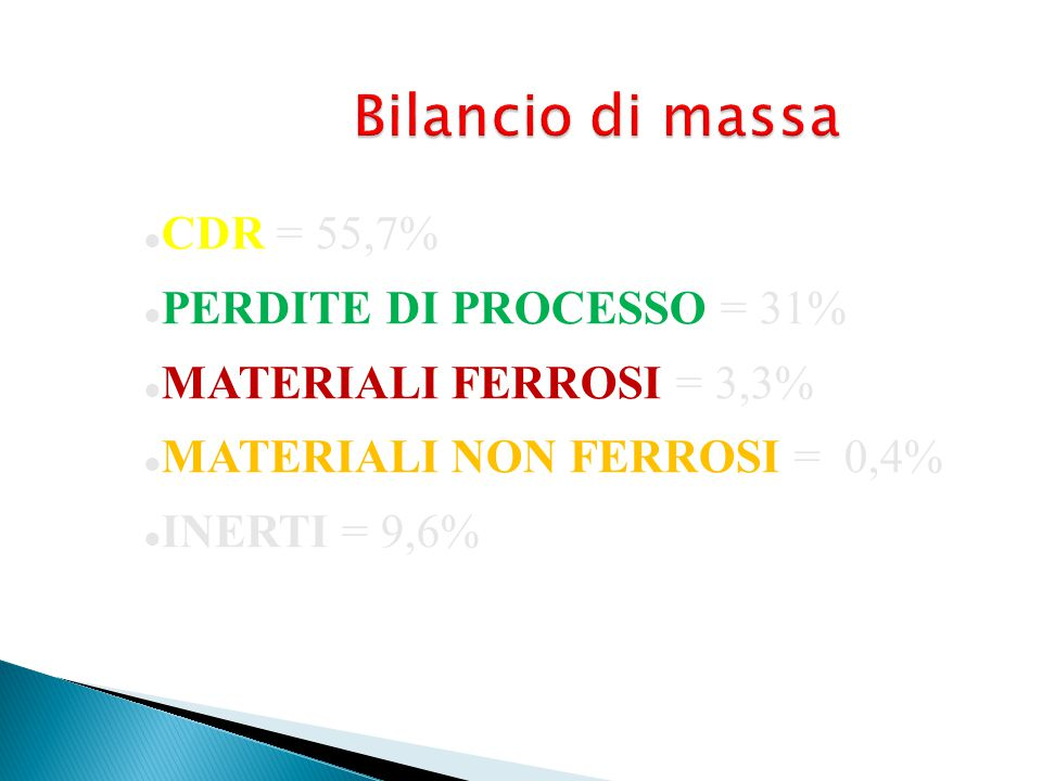 Bilancio di massa CDR = 55,7% PERDITE DI PROCESSO = 31%