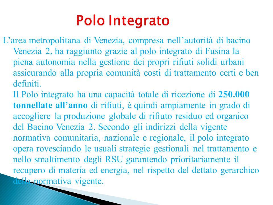 Polo Integrato
