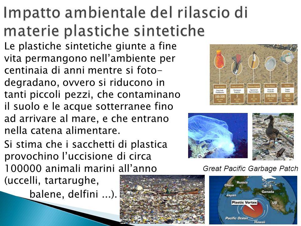 Impatto ambientale del rilascio di materie plastiche sintetiche