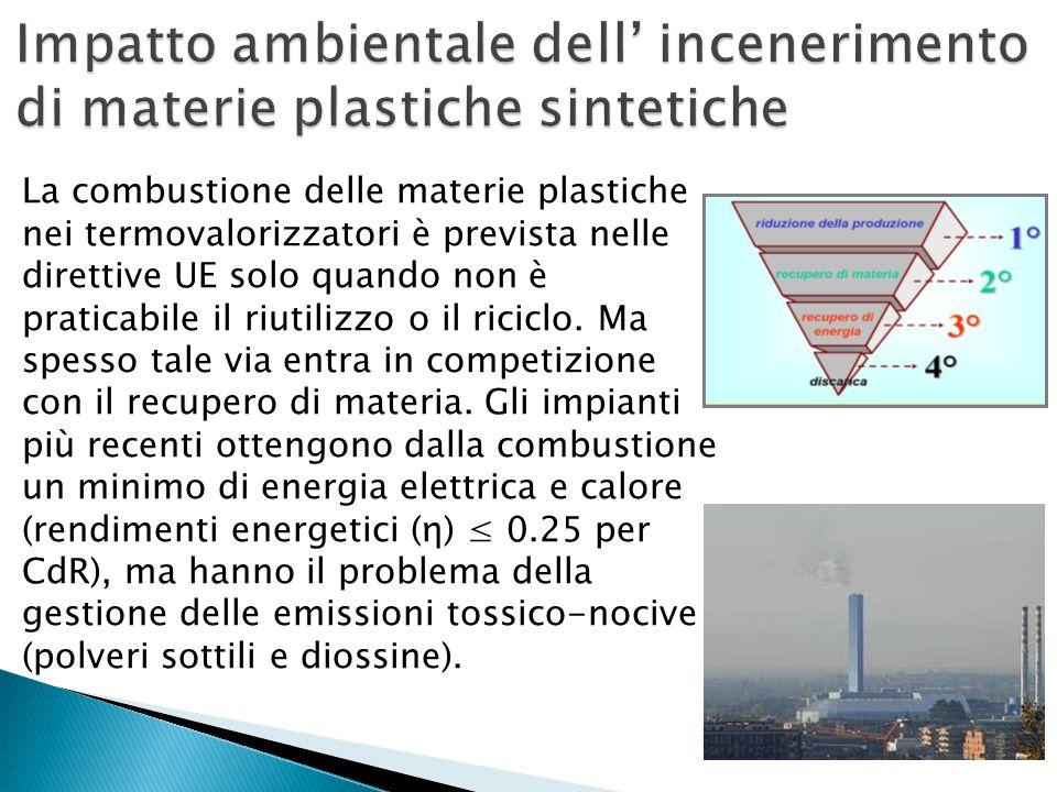 Impatto ambientale dell' incenerimento di materie plastiche sintetiche