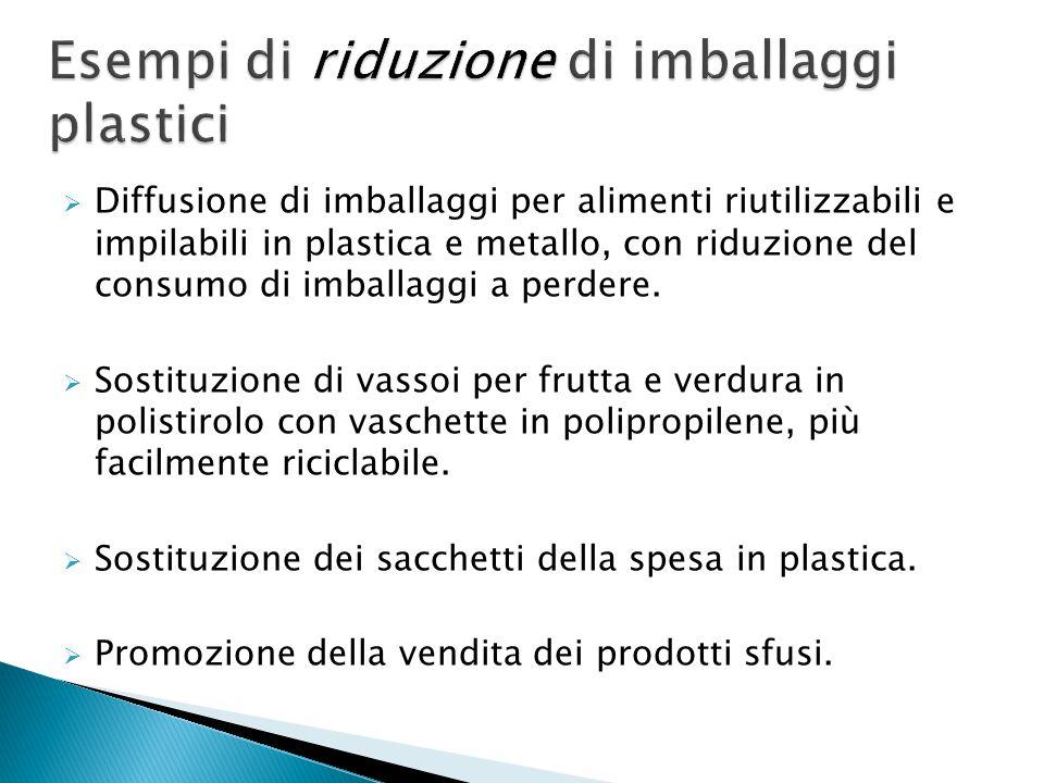 Esempi di riduzione di imballaggi plastici