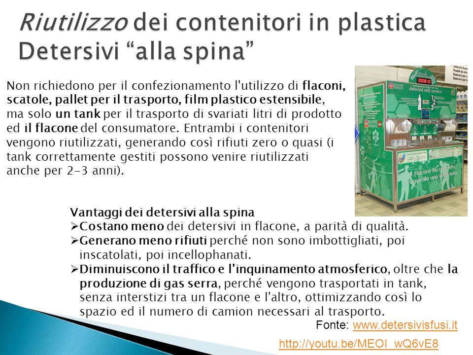 Riutilizzo dei contenitori in plastica Detersivi alla spina